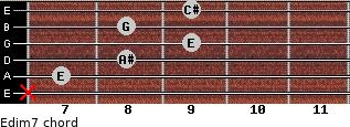 Edim7 for guitar on frets x, 7, 8, 9, 8, 9