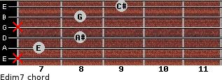 Edim7 for guitar on frets x, 7, 8, x, 8, 9