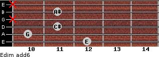 Edim(add6) for guitar on frets 12, 10, 11, x, 11, x
