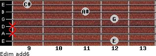 Edim(add6) for guitar on frets 12, x, x, 12, 11, 9