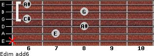 Edim(add6) for guitar on frets x, 7, 8, 6, 8, 6