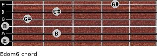 Edom6 for guitar on frets 0, 2, 0, 1, 2, 4