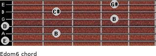 Edom6 for guitar on frets 0, 2, 0, 4, 2, 4