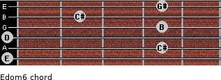 Edom6 for guitar on frets 0, 4, 0, 4, 2, 4