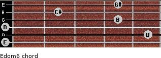 Edom6 for guitar on frets 0, 5, 0, 4, 2, 4