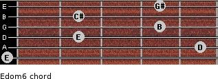 Edom6 for guitar on frets 0, 5, 2, 4, 2, 4