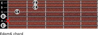 Edom6 for guitar on frets 0, x, 0, 1, 2, 2