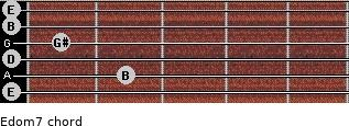 Edom7 for guitar on frets 0, 2, 0, 1, 0, 0