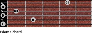 Edom7 for guitar on frets 0, 2, 0, 1, 0, 4