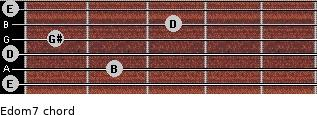 Edom7 for guitar on frets 0, 2, 0, 1, 3, 0