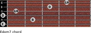 Edom7 for guitar on frets 0, 2, 0, 1, 3, 4
