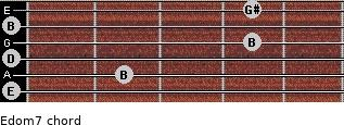 Edom7 for guitar on frets 0, 2, 0, 4, 0, 4