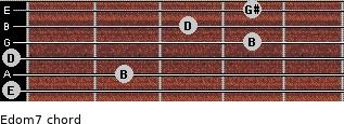 Edom7 for guitar on frets 0, 2, 0, 4, 3, 4