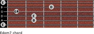 Edom7 for guitar on frets 0, 2, 2, 1, 3, 0