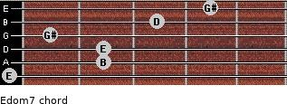 Edom7 for guitar on frets 0, 2, 2, 1, 3, 4