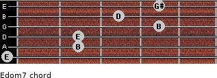 Edom7 for guitar on frets 0, 2, 2, 4, 3, 4