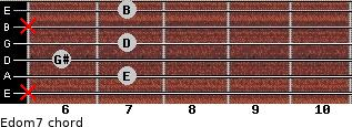Edom7 for guitar on frets x, 7, 6, 7, x, 7