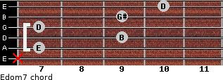 Edom7 for guitar on frets x, 7, 9, 7, 9, 10