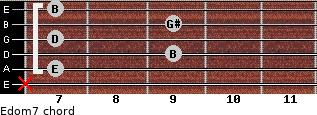 Edom7 for guitar on frets x, 7, 9, 7, 9, 7
