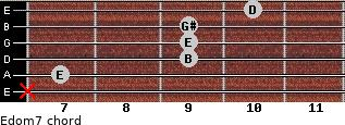 Edom7 for guitar on frets x, 7, 9, 9, 9, 10