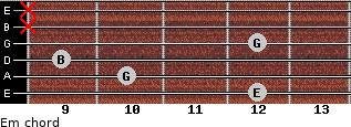 Em for guitar on frets 12, 10, 9, 12, x, x