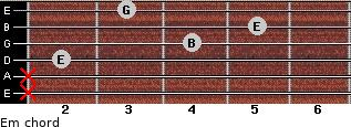 Em for guitar on frets x, x, 2, 4, 5, 3