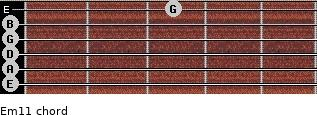 Em11 for guitar on frets 0, 0, 0, 0, 0, 3