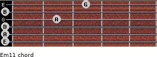 Em11 for guitar on frets 0, 0, 0, 2, 0, 3