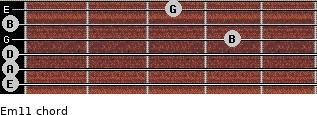 Em11 for guitar on frets 0, 0, 0, 4, 0, 3