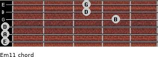 Em11 for guitar on frets 0, 0, 0, 4, 3, 3