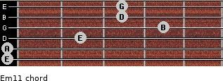 Em11 for guitar on frets 0, 0, 2, 4, 3, 3
