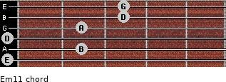 Em11 for guitar on frets 0, 2, 0, 2, 3, 3