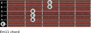 Em11 for guitar on frets 0, 2, 2, 2, 3, 3