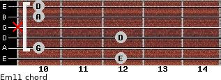 Em11 for guitar on frets 12, 10, 12, x, 10, 10