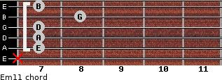 Em11 for guitar on frets x, 7, 7, 7, 8, 7