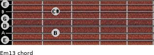 Em13 for guitar on frets 0, 2, 0, 0, 2, 0