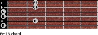 Em13 for guitar on frets 0, 2, 0, 0, 2, 2