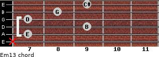 Em13 for guitar on frets x, 7, 9, 7, 8, 9