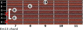 Em13 for guitar on frets x, 7, x, 7, 8, 9