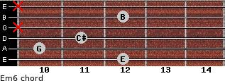 Em6 for guitar on frets 12, 10, 11, x, 12, x