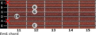 Em6 for guitar on frets 12, x, 11, 12, 12, x