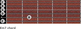 Em7 for guitar on frets 0, 2, 0, 0, 0, 0