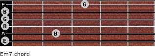 Em7 for guitar on frets 0, 2, 0, 0, 0, 3