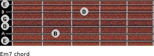 Em7 for guitar on frets 0, 2, 0, 0, 3, 0