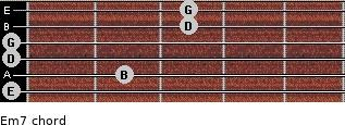 Em7 for guitar on frets 0, 2, 0, 0, 3, 3