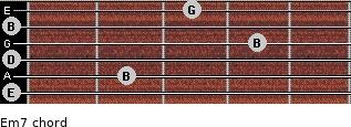 Em7 for guitar on frets 0, 2, 0, 4, 0, 3