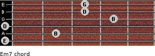Em7 for guitar on frets 0, 2, 0, 4, 3, 3