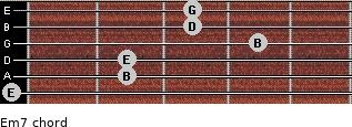 Em7 for guitar on frets 0, 2, 2, 4, 3, 3