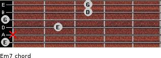 Em7 for guitar on frets 0, x, 2, 0, 3, 3