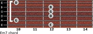 Em7 for guitar on frets 12, 10, 12, 12, 12, 10